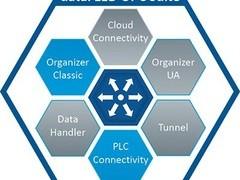 OPC Server Siemens - SloopTools Store